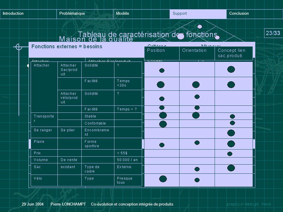 Exemples d'outils Le tableau de caractérisation des fonctions [Normes]